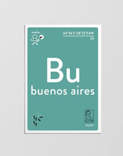 Postcard Buenos Aires