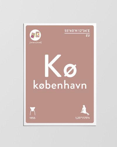 Postcard København