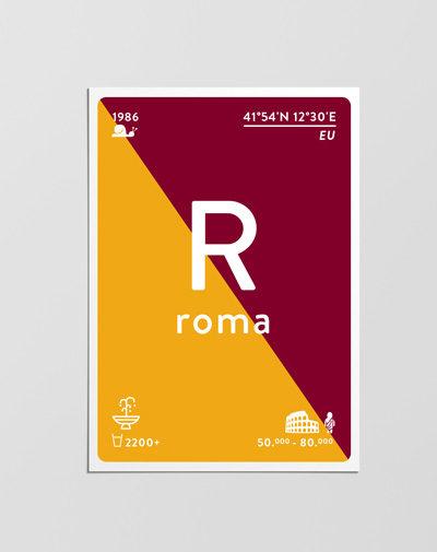 Postcard Roma